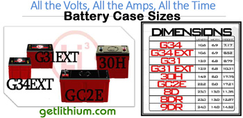 Click here for a larger image of the lithium-ion battery case sizes...