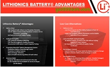Lithionics Battery lithium-ion battery Advantages