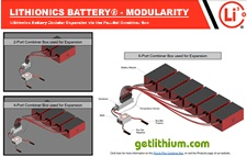 Lithionics Battery lithium-ion battery  Modularity