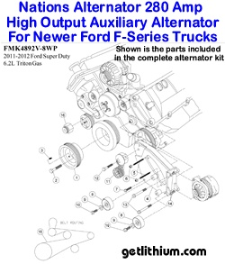 Click here for a larger graphic of the Nations 280 Amp Ford F-Series truck high output alternator