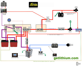 Click on the image for a larger Nations Alternator wiring diagram