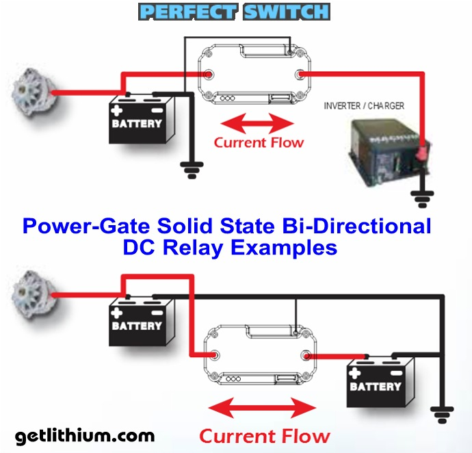 Power-Gate-bi-directional DC relay applications