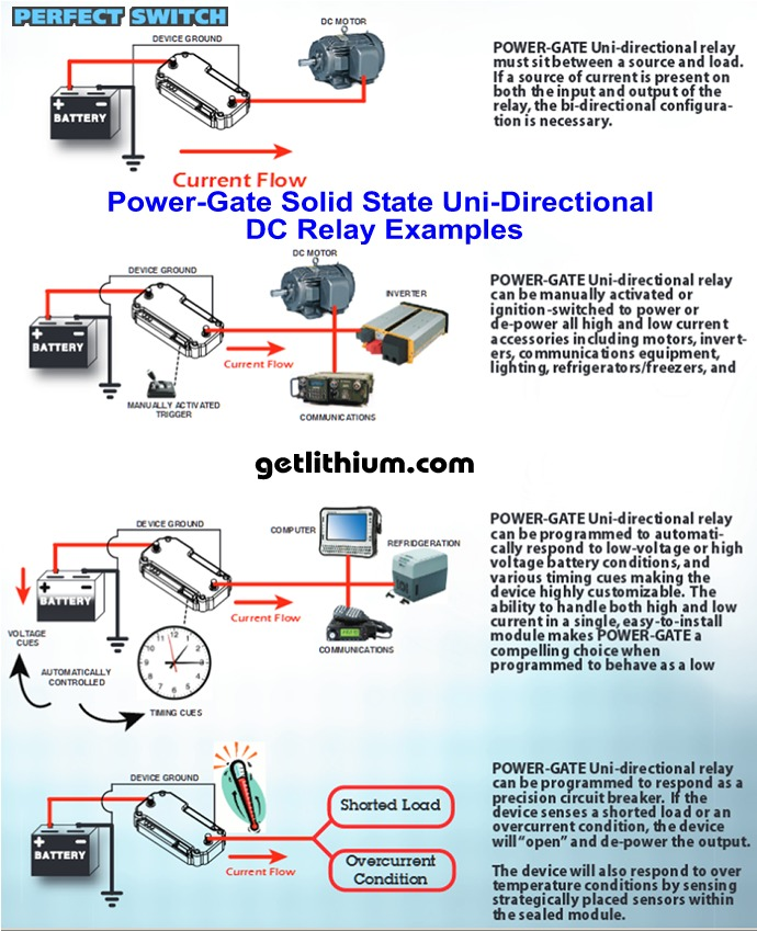 Power-Gate uni-directional DC relay applications