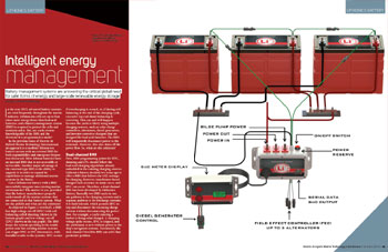 Click here for the full Marine Hybrid Magazine article on Lithium ion batteries