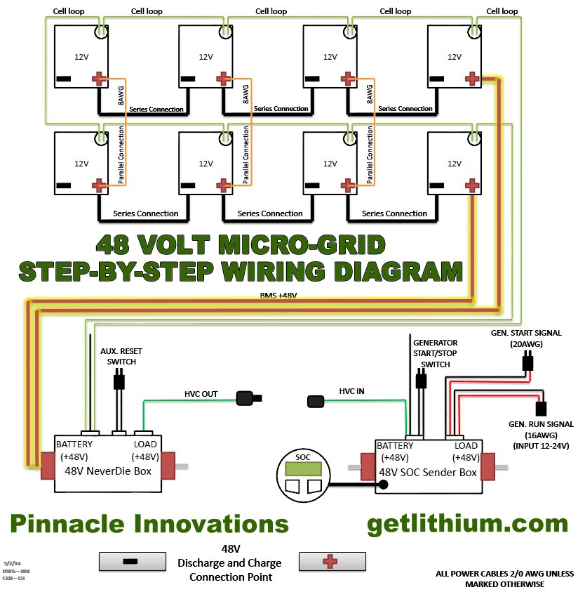 Ezgo 48 Volt Wiring Diagram - Wiring Diagrams 24 Yamaha Volt Wiring Diagram on