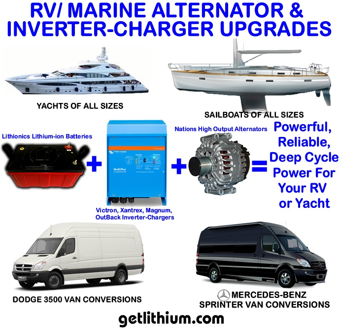 Xantrex, Magnum, Victron inverter-charger and Nations alternator upgrades for RV and marine