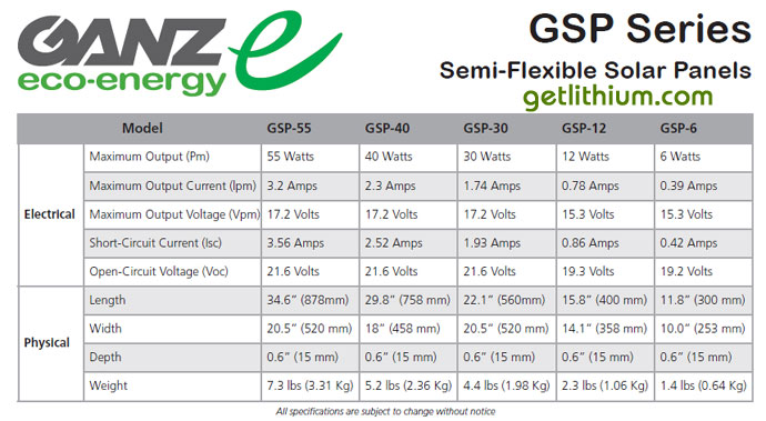 Click here for a larger Ganz solar panel spec sheet in a new window