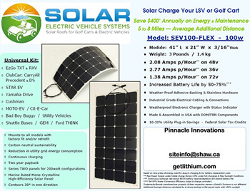 Solar Power panels for lithium-ion batteries