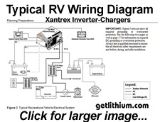 Typical RV wiring diagram