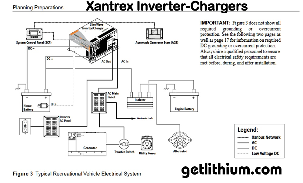 double pole switch wiring diagram with Xantrex Inverter Wiring Diagram on And Black Red besides Industrial Electrical Symbols as well Slide Potentiometer Wiring Diagram also Xantrex Inverter Wiring Diagram moreover Build A Fancy EMP Generator.