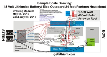 Sample 48 Volt marine wiring diagram