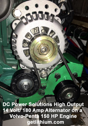 DC Power Solutions 180 Amp 12 Volt high output marine alternator with Balmar MC-614 external Voltage regulator installed on a Volvo-Penta 150HP diesel marine engine.
